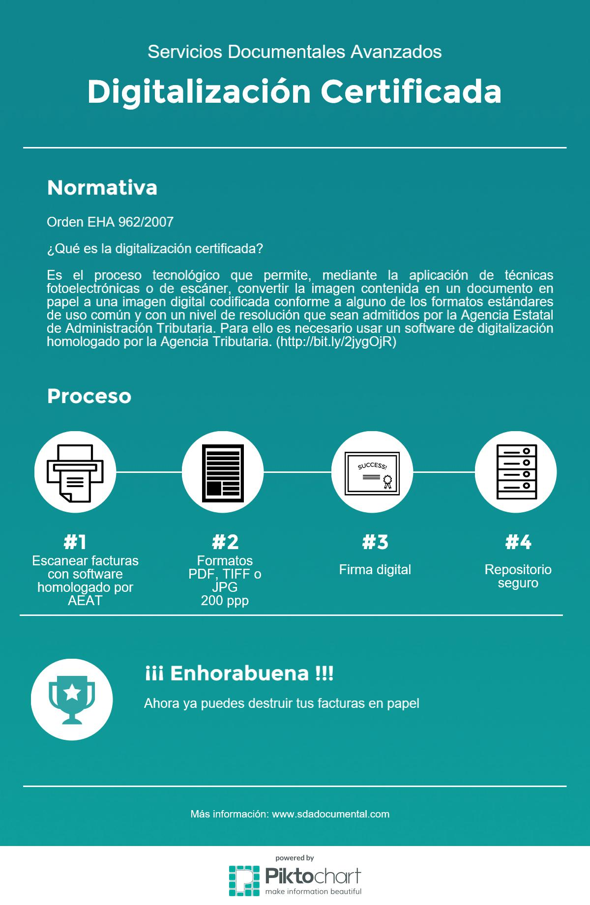 digitalizacion_certificada_medium