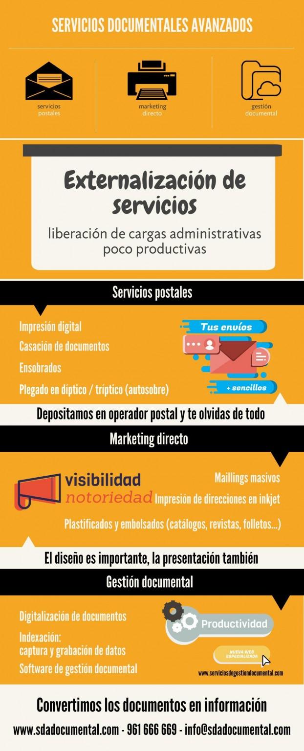Infografia_sda
